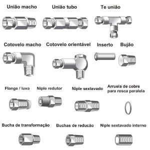 conexoes-de-latao